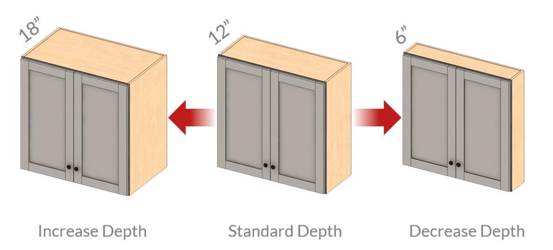 Custom Cabinet Options Modifications Cabinets Com