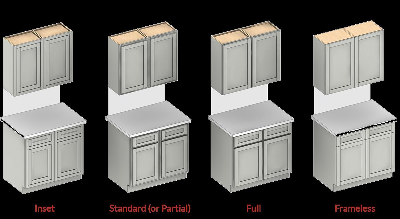 Framed Vs Frameless Cabinets Cabinets Com
